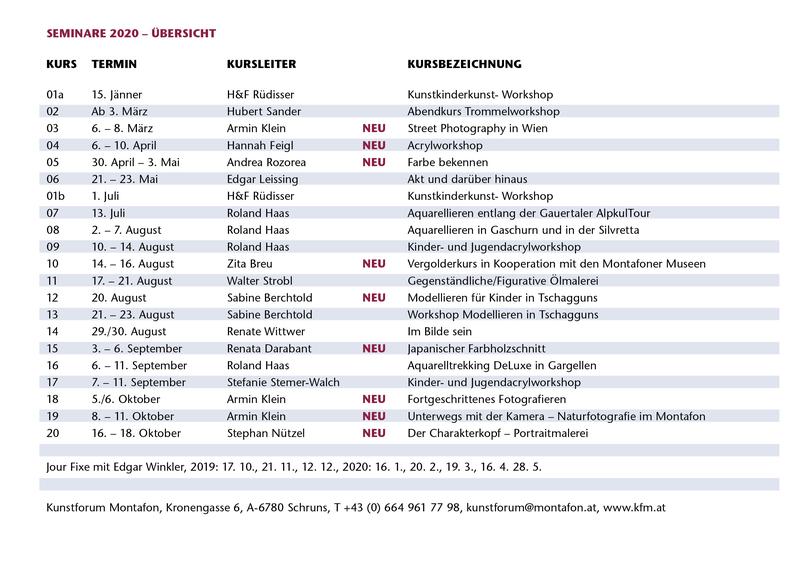 Silvretta alpin - Seite 28 - Google Books-Ergebnisseite